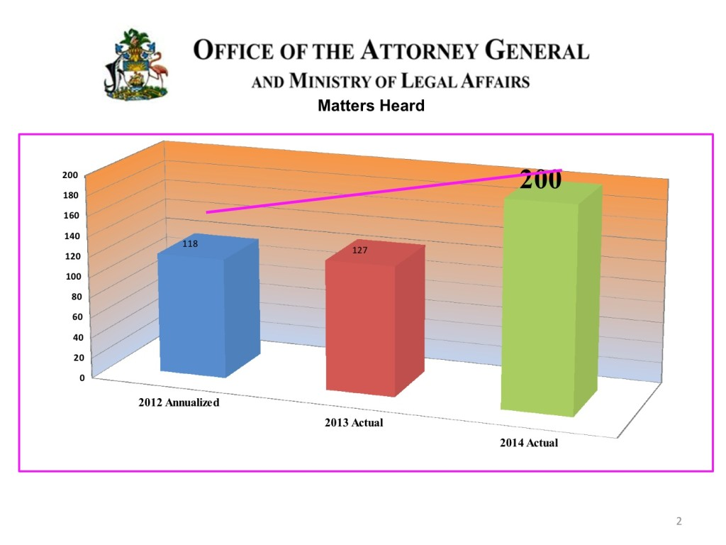 judicial system of the bahamas Bahamas 2014 human rights report executive summary the commonwealth of the bahamas is a constitutional inefficient judicial system.